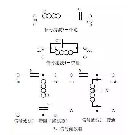 2,lc 串联和并联电路的阻抗计算,幅频关系和相频关系曲线 3,画出通频